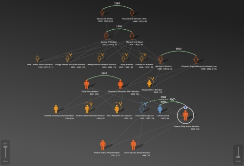Family.Show Family Tree diagram