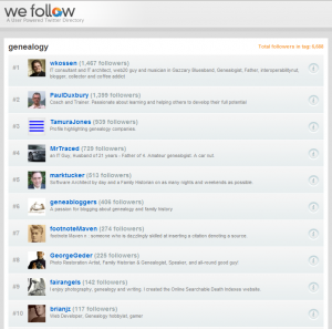 WeFollow Top Genealogy Twitter